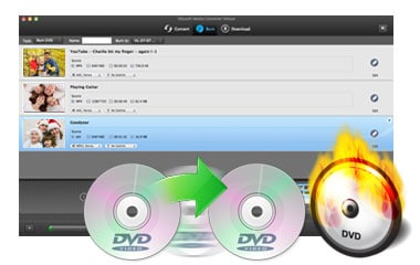 DVD Burning and Copying Made Easy