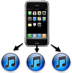 merge itunes library, merge 2 itunes libraries