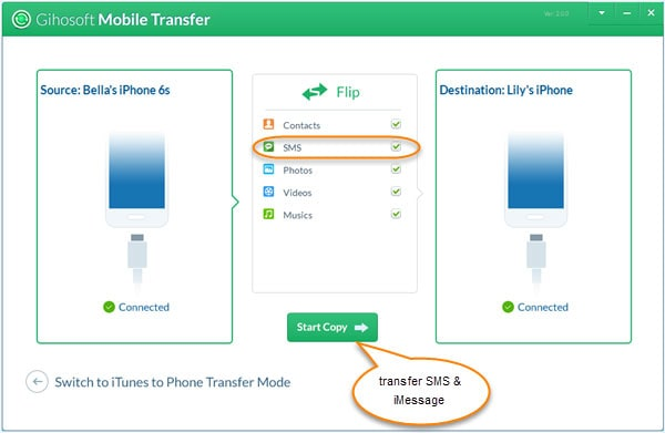 app to transfer messages from iphone to iphone