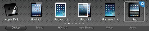 what video format for ipad