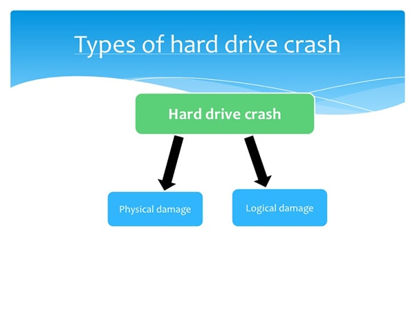 4 Tips on Hard Disk Crash Data Recovery