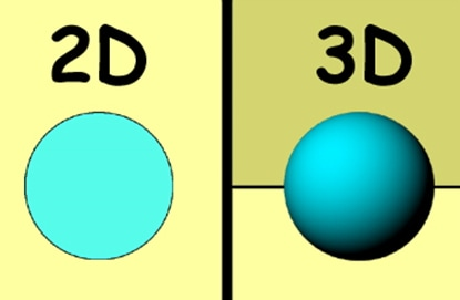 stop motion 2d animation
