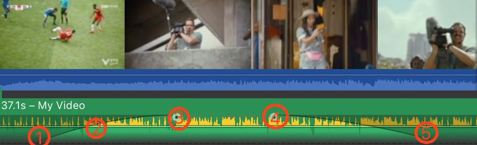 how to fade out music in imovie