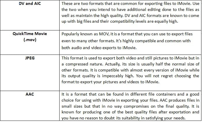 imovie file formats