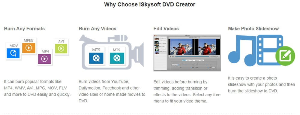 convert wmv to dvd for mac