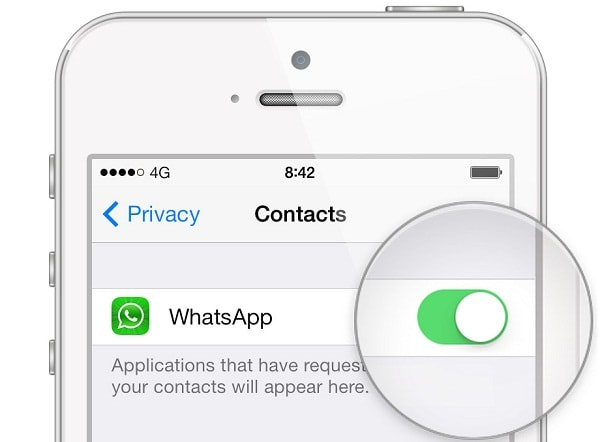 whatsapp no contacts