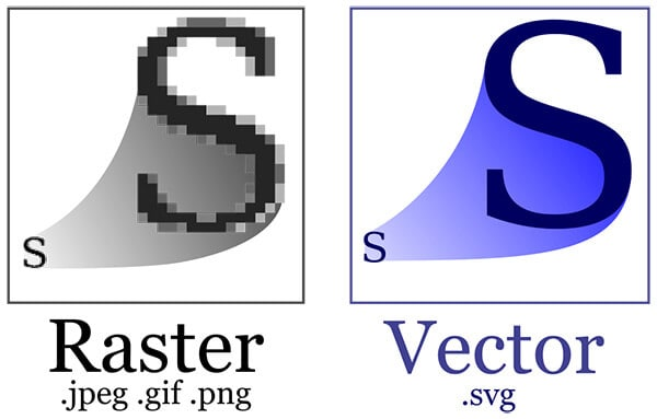 Online Solutions To Pdf To Vector Conversion