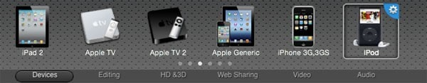 dvds to iphone with handbrake