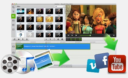 iskysoft video editor