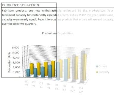 inserisci pdf in powerpoint