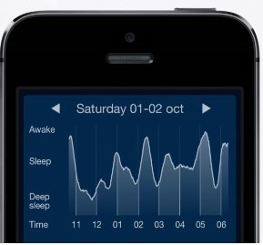 old iPhone as sleep tracker