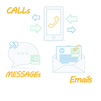call-email-message
