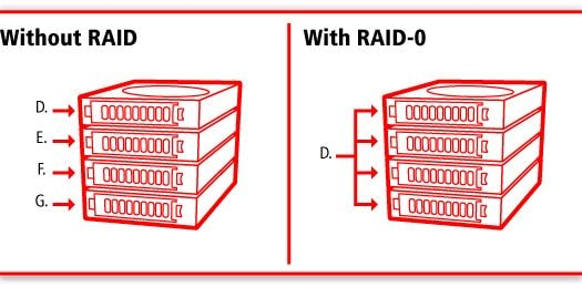 with-without-raid