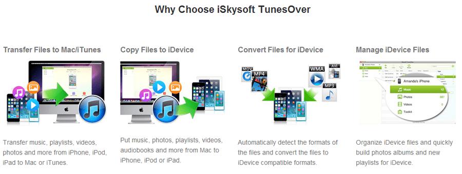 Hoe een backup te maken van uw iPhone Data zonder iTunes op Mac en Windows PC