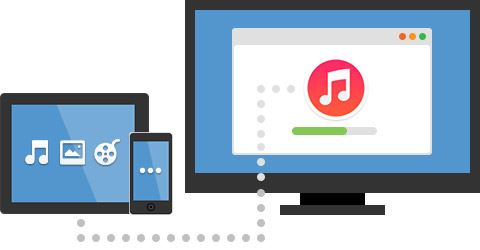 transfer music from ipod touch to itunes library