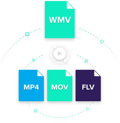 wmv to mp4